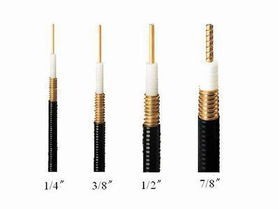 同轴射频电缆SYV-50-2