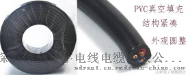 金环宇电线电缆NH-YJV 1X16mm2软护套电缆