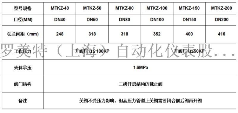MTKZ系列IC卡智能流量控制器
