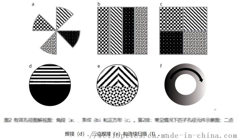 输出光斑可调的衍射光学元件