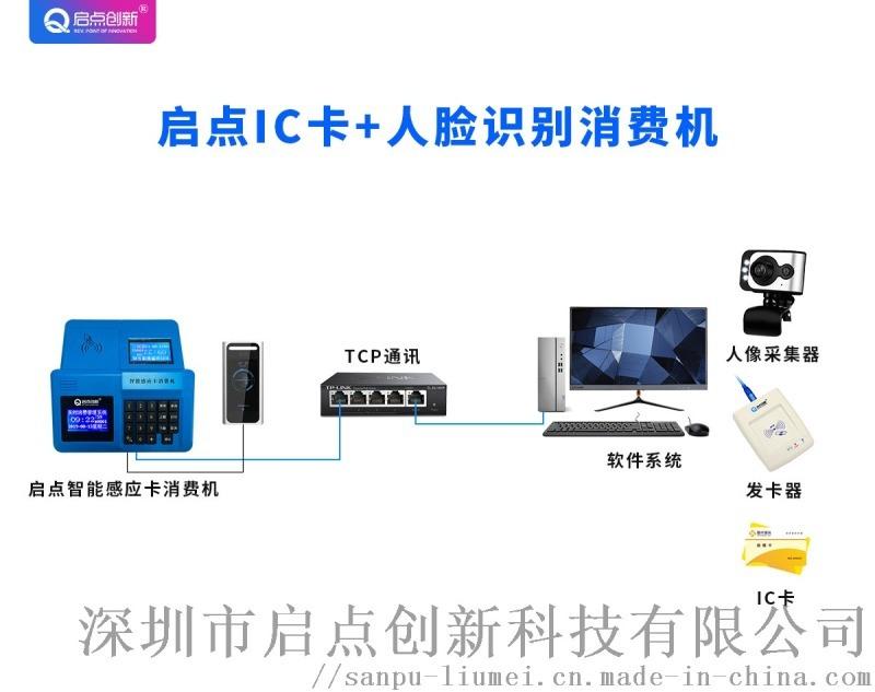 食堂人脸消费机,食堂人脸刷卡机,食堂人脸补贴机