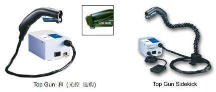 simco离子风枪    GUN3